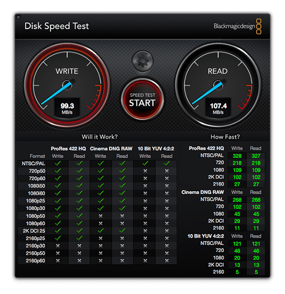 disk speedtest mac